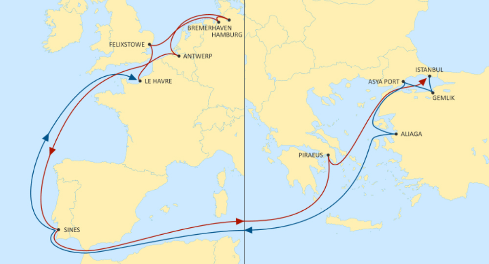 North Europe to Turkey NWC | Asyaport